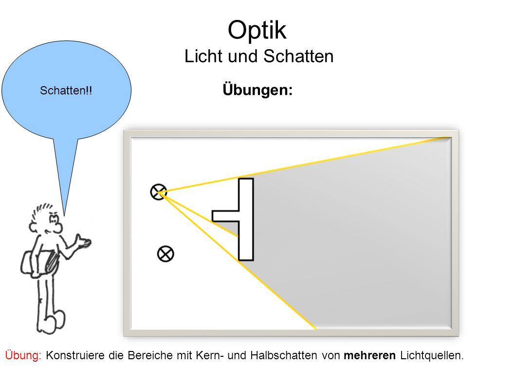 Optik Licht und Schatten Schatten!! Übungen: Übung: Konstruiere die Bereiche mit Kern- und Halbschatten von mehreren Lichtquellen.