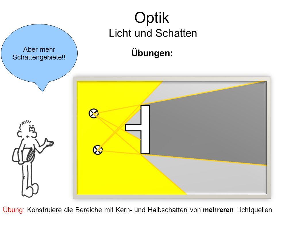 Optik Licht und Schatten Aber mehr Schattengebiete!! Übungen: Übung: Konstruiere die Bereiche mit Kern- und Halbschatten von mehreren Lichtquellen.