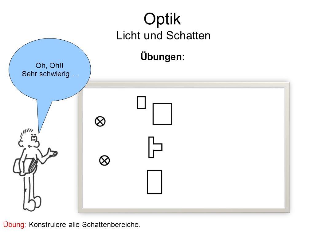 Optik Licht und Schatten Oh, Oh!! Sehr schwierig … Übungen: Übung: Konstruiere alle Schattenbereiche.