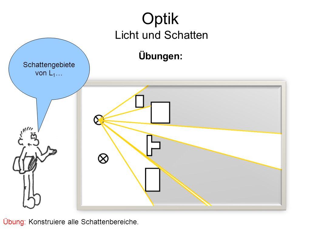 Optik Licht und Schatten Schattengebiete von L 1 … Übungen: Übung: Konstruiere alle Schattenbereiche.