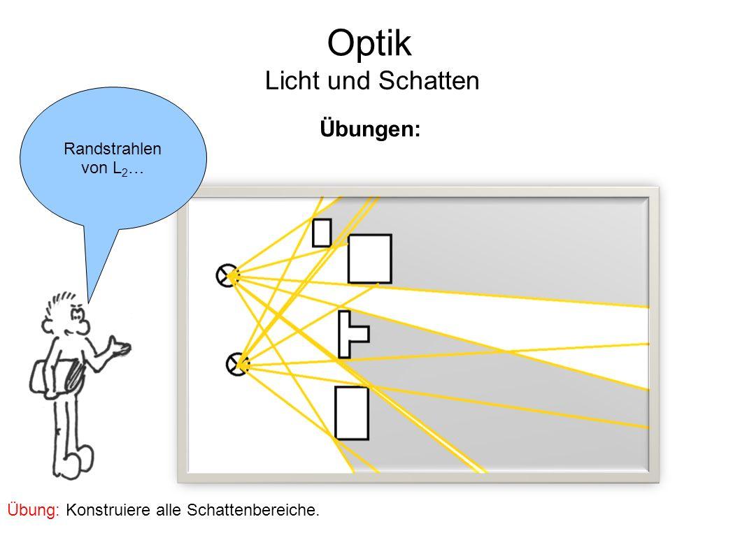 Optik Licht und Schatten Randstrahlen von L 2 … Übungen: Übung: Konstruiere alle Schattenbereiche.