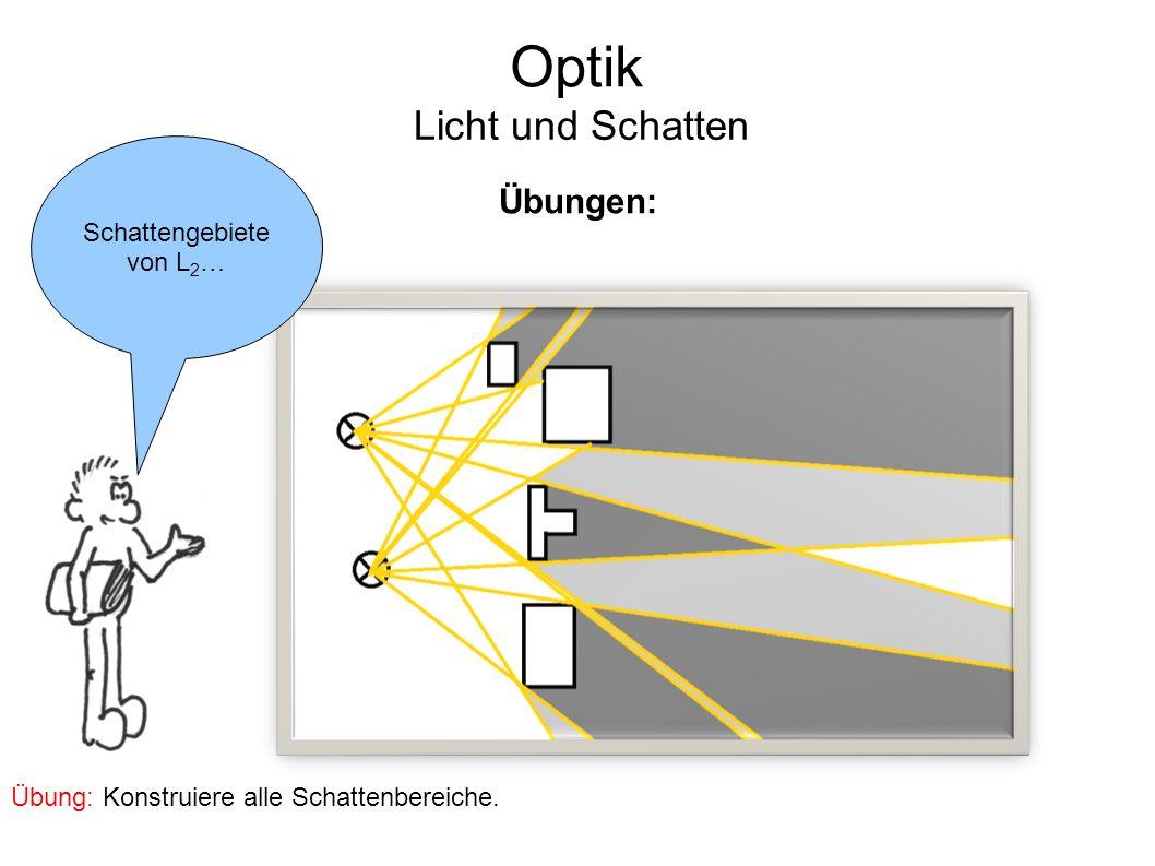 Optik Licht und Schatten Schattengebiete von L 2 … Übungen: Übung: Konstruiere alle Schattenbereiche.