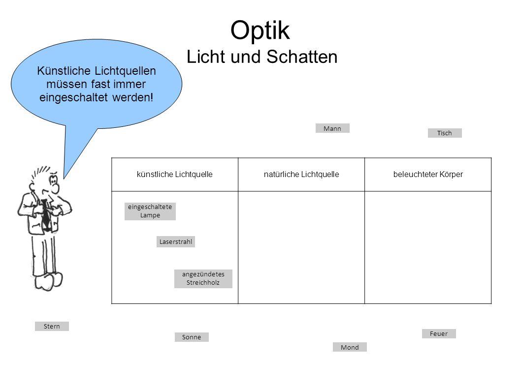 Optik Licht und Schatten Das Modell des Lichtstrahls: Eigentlich müsste ein Lichtstrahl unendlich dünn sein.