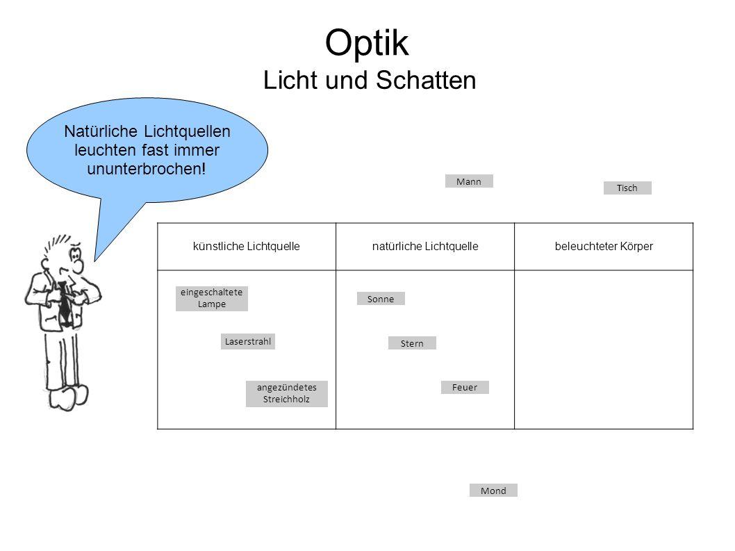 Optik Licht und Schatten Und wieder Schatten!.