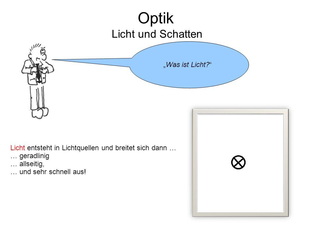 Optik Licht und Schatten Schatten von zwei Lichtquellen: … und viel Licht!!