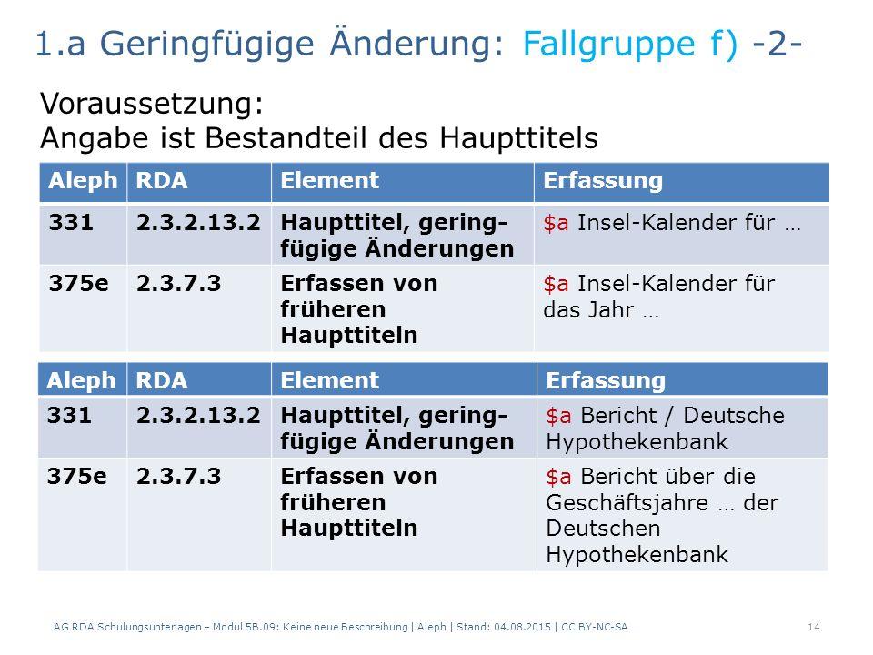 AG RDA Schulungsunterlagen – Modul 5B.09: Keine neue Beschreibung | Aleph | Stand: 04.08.2015 | CC BY-NC-SA14 AlephRDAElementErfassung 3312.3.2.13.2Haupttitel, gering- fügige Änderungen $a Insel-Kalender für … 375e2.3.7.3Erfassen von früheren Haupttiteln $a Insel-Kalender für das Jahr … 1.a Geringfügige Änderung: Fallgruppe f) -2- Voraussetzung: Angabe ist Bestandteil des Haupttitels AlephRDAElementErfassung 3312.3.2.13.2Haupttitel, gering- fügige Änderungen $a Bericht / Deutsche Hypothekenbank 375e2.3.7.3Erfassen von früheren Haupttiteln $a Bericht über die Geschäftsjahre … der Deutschen Hypothekenbank