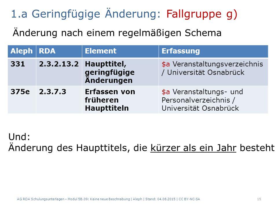 AG RDA Schulungsunterlagen – Modul 5B.09: Keine neue Beschreibung | Aleph | Stand: 04.08.2015 | CC BY-NC-SA15 AlephRDAElementErfassung 3312.3.2.13.2Haupttitel, geringfügige Änderungen $a Veranstaltungsverzeichnis / Universität Osnabrück 375e2.3.7.3Erfassen von früheren Haupttiteln $a Veranstaltungs- und Personalverzeichnis / Universität Osnabrück 1.a Geringfügige Änderung: Fallgruppe g) Änderung nach einem regelmäßigen Schema Und: Änderung des Haupttitels, die kürzer als ein Jahr besteht
