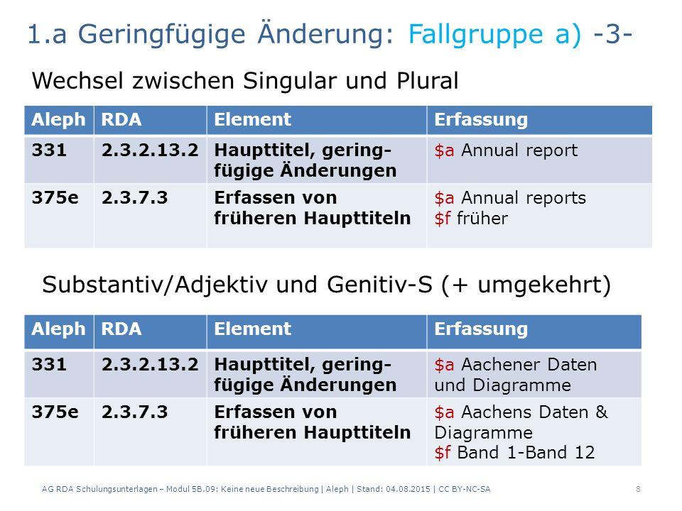 AG RDA Schulungsunterlagen – Modul 5B.09: Keine neue Beschreibung | Aleph | Stand: 04.08.2015 | CC BY-NC-SA8 AlephRDAElementErfassung 3312.3.2.13.2Haupttitel, gering- fügige Änderungen $a Annual report 375e2.3.7.3Erfassen von früheren Haupttiteln $a Annual reports $f früher 1.a Geringfügige Änderung: Fallgruppe a) -3- Wechsel zwischen Singular und Plural Substantiv/Adjektiv und Genitiv-S (+ umgekehrt) AlephRDAElementErfassung 3312.3.2.13.2Haupttitel, gering- fügige Änderungen $a Aachener Daten und Diagramme 375e2.3.7.3Erfassen von früheren Haupttiteln $a Aachens Daten & Diagramme $f Band 1-Band 12