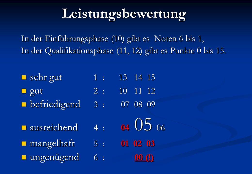 Leistungsbewertung In der Einführungsphase (10) gibt es Noten 6 bis 1, In der Qualifikationsphase (11, 12) gibt es Punkte 0 bis 15.