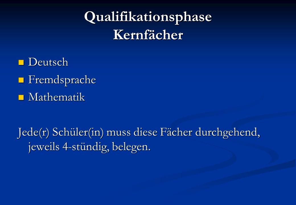 Einbringungsverpflichtung Alle P-Kurse Alle P-Kurse 4 x De, FS, Ma, Nw 4 x De, FS, Ma, Nw 2 x Po, Ge, Re/Pl, Ku/Mu/Ds 2 x Po, Ge, Re/Pl, Ku/Mu/Ds 2 x Sf (Facharbeitssemester und angrenzendes) 2 x Sf (Facharbeitssemester und angrenzendes) Je nach Profil: - sprachlich: 4x weitere Fs / Je nach Profil: - sprachlich: 4x weitere Fs / - naturwiss.: 4 x weitere Nw /- ges.-wiss.: 2 x weitere Fs od.