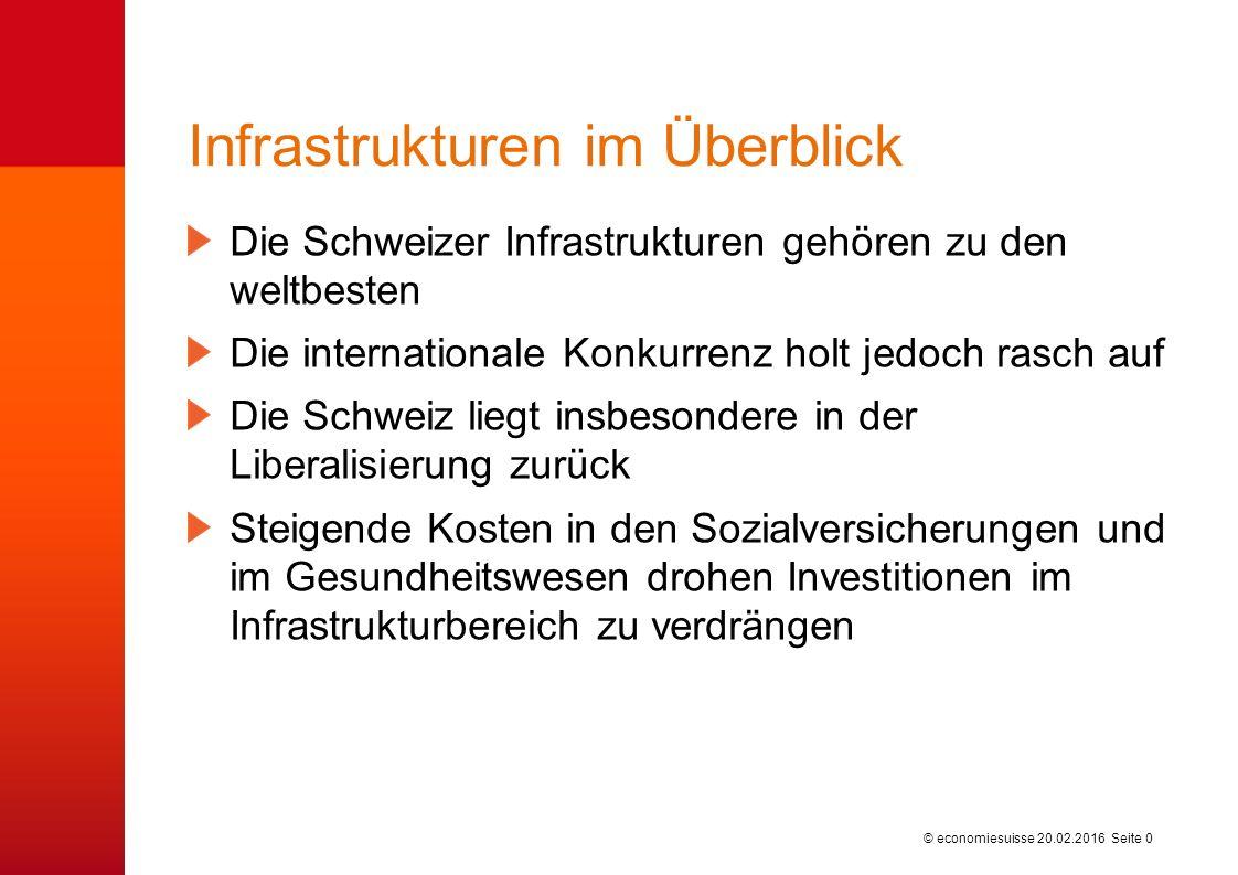 © economiesuisse Infrastrukturen im Überblick Die Schweizer Infrastrukturen gehören zu den weltbesten Die internationale Konkurrenz holt jedoch rasch auf Die Schweiz liegt insbesondere in der Liberalisierung zurück Steigende Kosten in den Sozialversicherungen und im Gesundheitswesen drohen Investitionen im Infrastrukturbereich zu verdrängen 20.02.2016 Seite 0