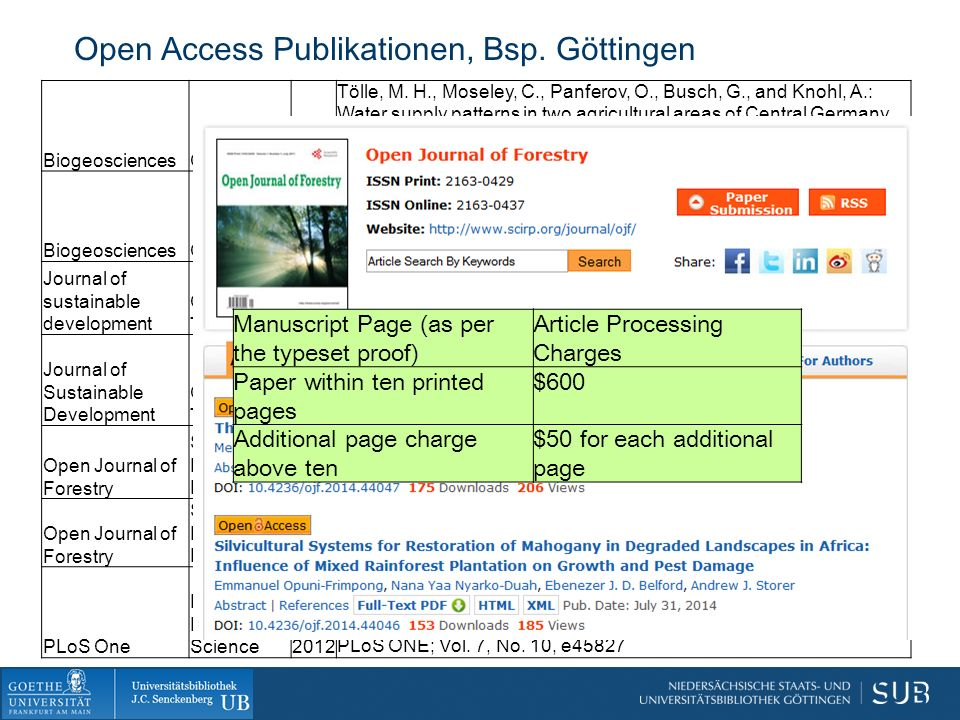 Open Access Publikationen, Bsp. Göttingen BiogeosciencesCopernicus2012 Tölle, M. H., Moseley, C., Panferov, O., Busch, G., and Knohl, A.: Water supply