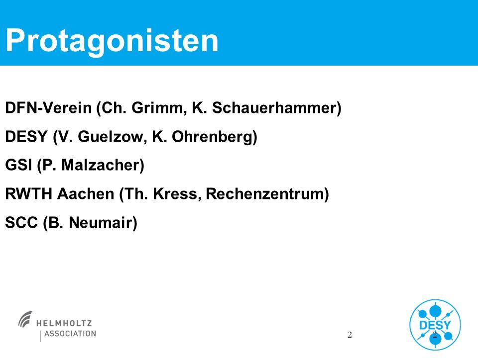22 Protagonisten DFN-Verein (Ch. Grimm, K. Schauerhammer) DESY (V.