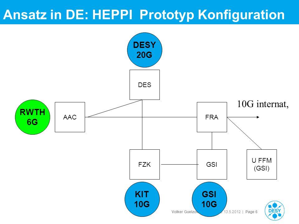 Volker Guelzow | GridKa OB 13.5.2012 | Page 6 6 Ansatz in DE: HEPPI Prototyp Konfiguration DESY 20G RWTH 6G KIT 10G DES AAC U FFM (GSI) FRA 10G internat, GSI 10G FZK