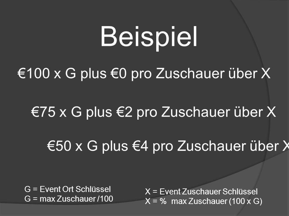 Beispiel €75 x G plus €2 pro Zuschauer über X €50 x G plus €4 pro Zuschauer über X €100 x G plus €0 pro Zuschauer über X G = Event Ort Schlüssel G = max Zuschauer /100 X = Event Zuschauer Schlüssel X = % max Zuschauer (100 x G)