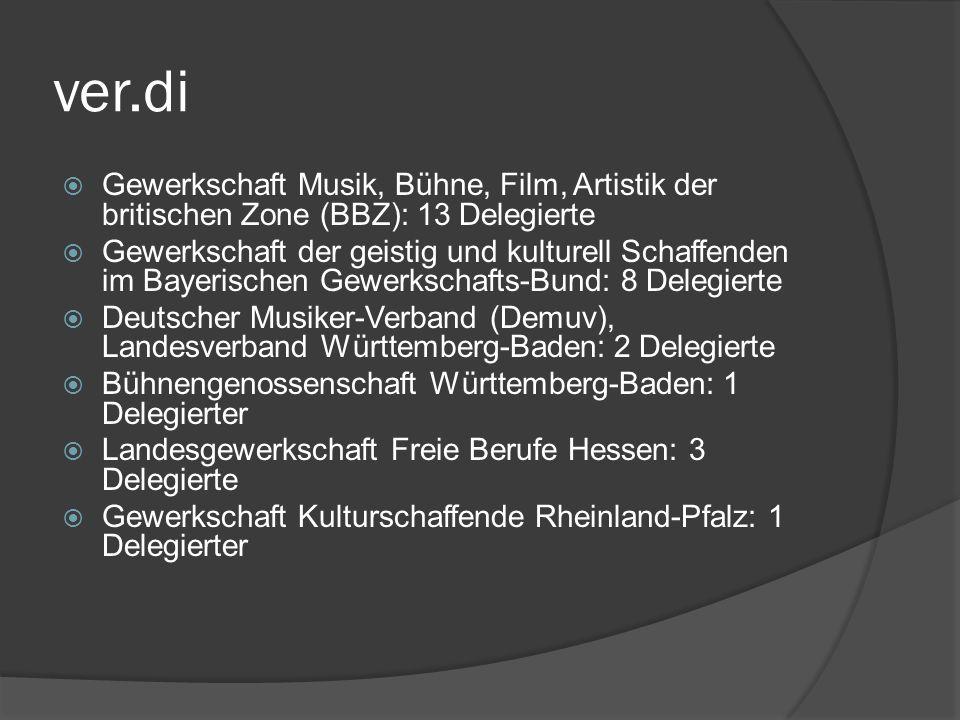 ver.di  Gewerkschaft Musik, Bühne, Film, Artistik der britischen Zone (BBZ): 13 Delegierte  Gewerkschaft der geistig und kulturell Schaffenden im Ba