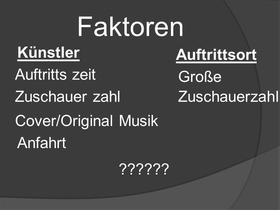 Faktoren Auftritts zeit Zuschauer zahl Cover/Original Musik .