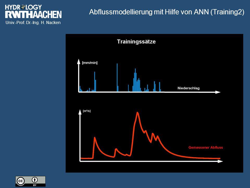 Univ.-Prof. Dr.-Ing. H. Nacken Abflussmodellierung mit Hilfe von ANN (Training2)