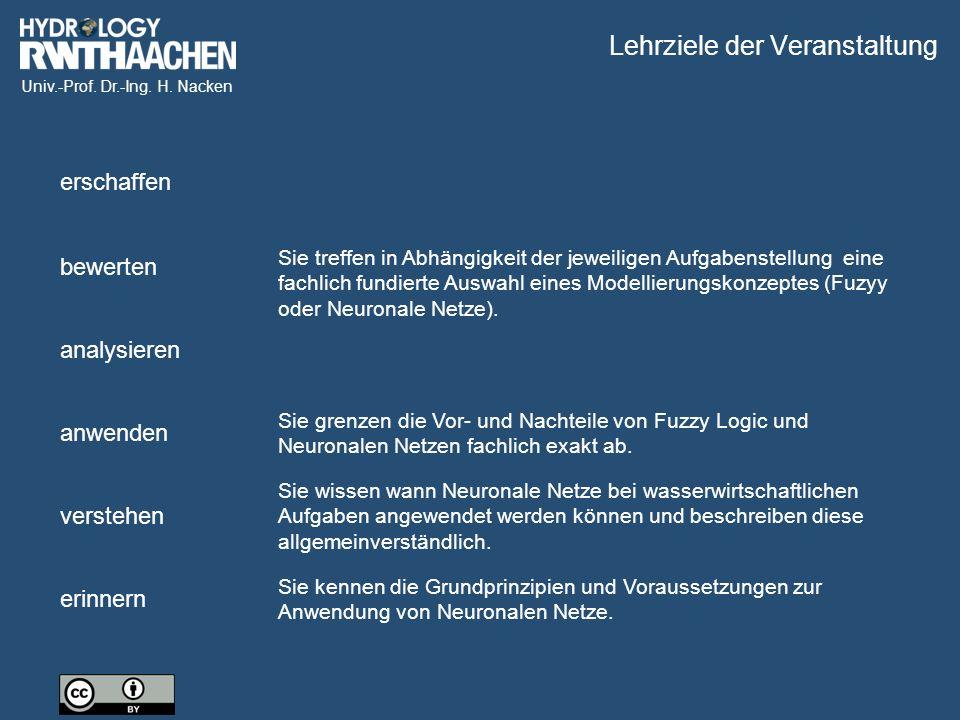 Univ.-Prof. Dr.-Ing. H. Nacken Neuronale Verschaltung
