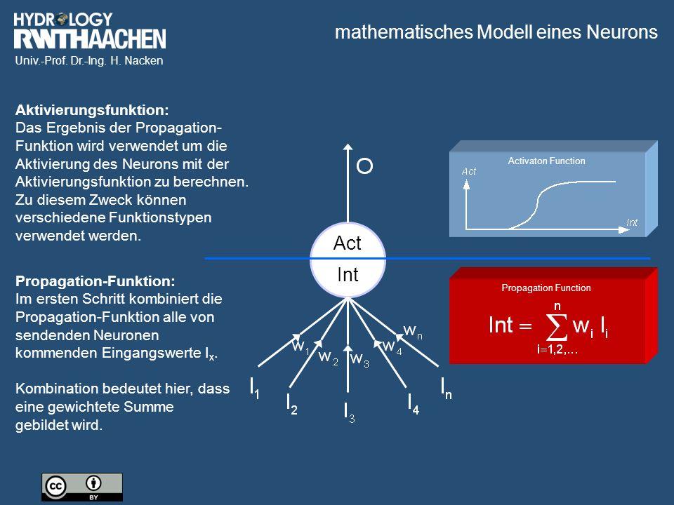 Univ.-Prof. Dr.-Ing. H. Nacken Abflussmodellierung mit Hilfe von ANN (Kontrolle)