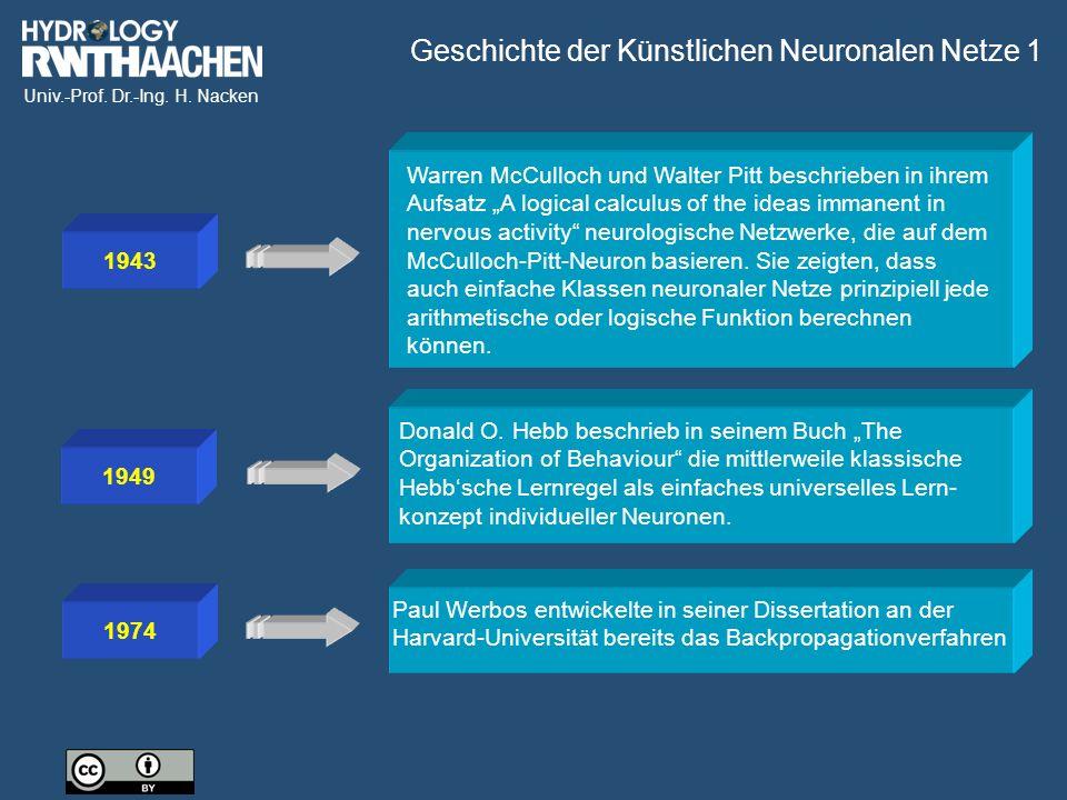 Univ.-Prof. Dr.-Ing. H. Nacken ArbeitsphaseTrainingsphase Grundlegende Prinzipien von ANNs