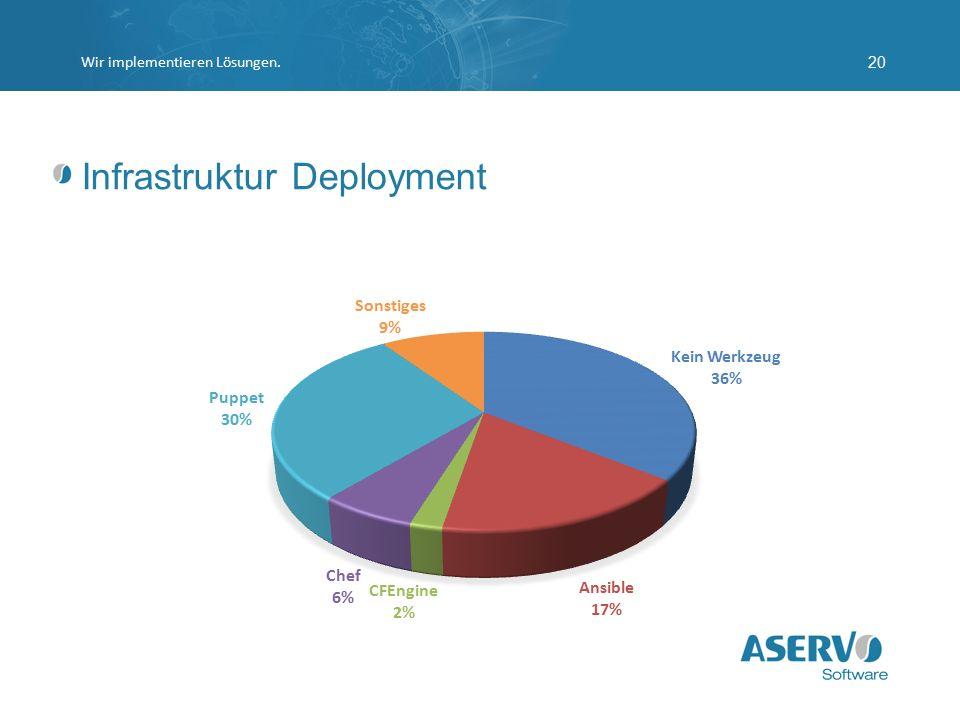 Infrastruktur Deployment Wir implementieren Lösungen.20