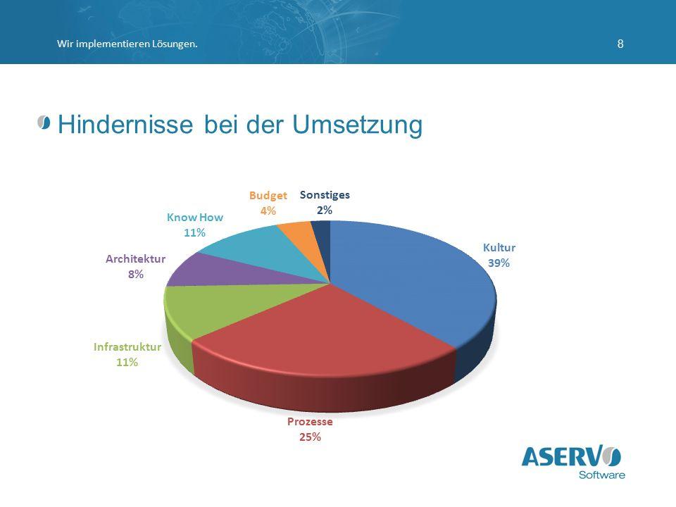 Verbreitung und Durchdringung (2/2) 96 % der befragten Unternehmen geben an, bereits CI (Continuous Integration) zu nutzen.
