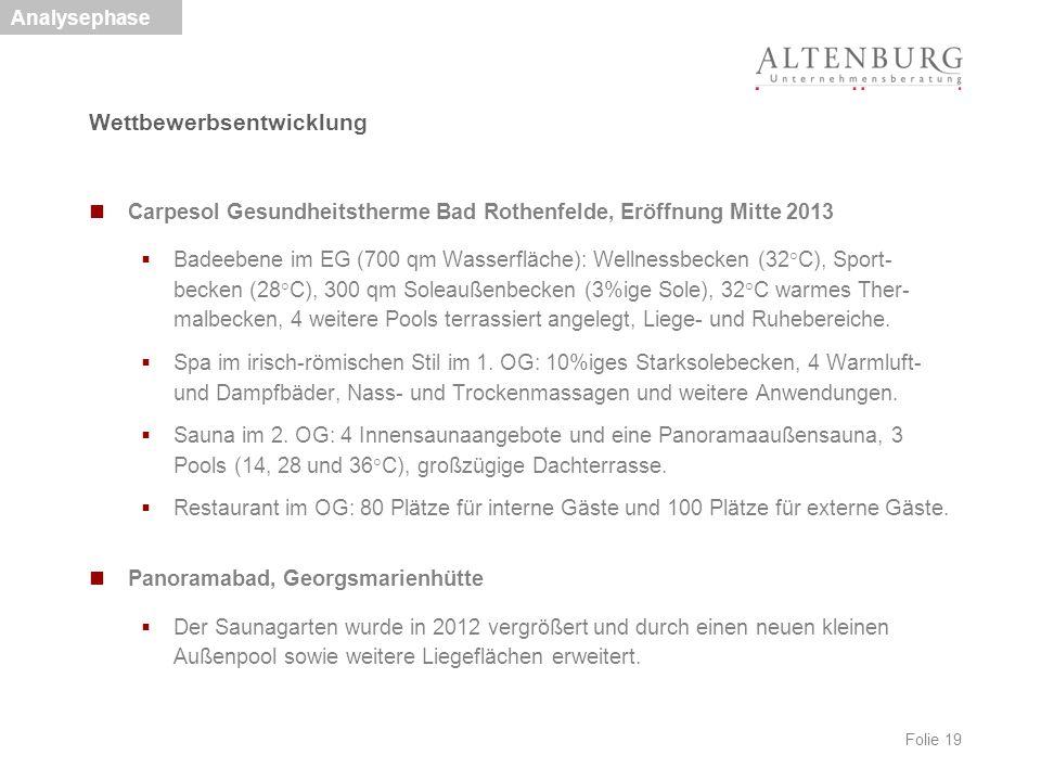 Folie 19 Wettbewerbsentwicklung Carpesol Gesundheitstherme Bad Rothenfelde, Eröffnung Mitte 2013  Badeebene im EG (700 qm Wasserfläche): Wellnessbeck