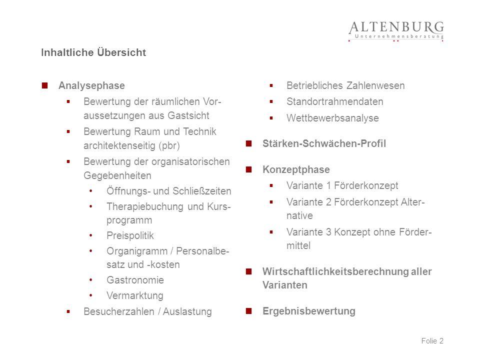 Folie 33 Öffnungszeiten Varianten 1 / 2 Konzeptphase BestandKonzept Mo – Fr7.00 – 21.30 Uhr7.30 – 21.00 Uhr Sa / So7.00 – 19.00 Uhr7.30 – 19.00 Uhr Öffnungsstunden pro Woche96,590,5