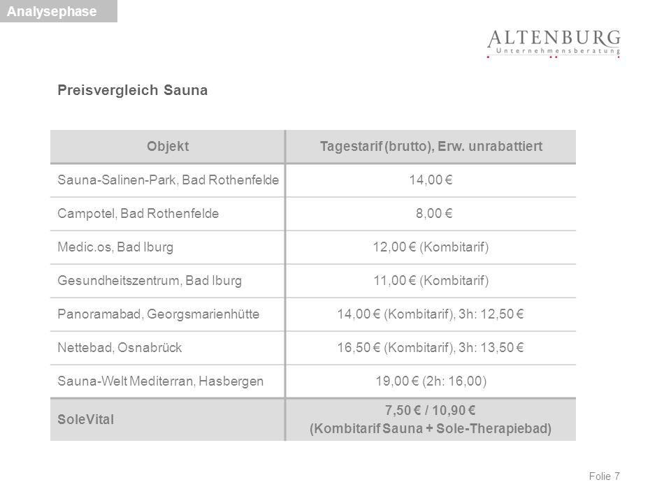Folie 7 Preisvergleich Sauna Analysephase ObjektTagestarif (brutto), Erw. unrabattiert Sauna-Salinen-Park, Bad Rothenfelde14,00 € Campotel, Bad Rothen