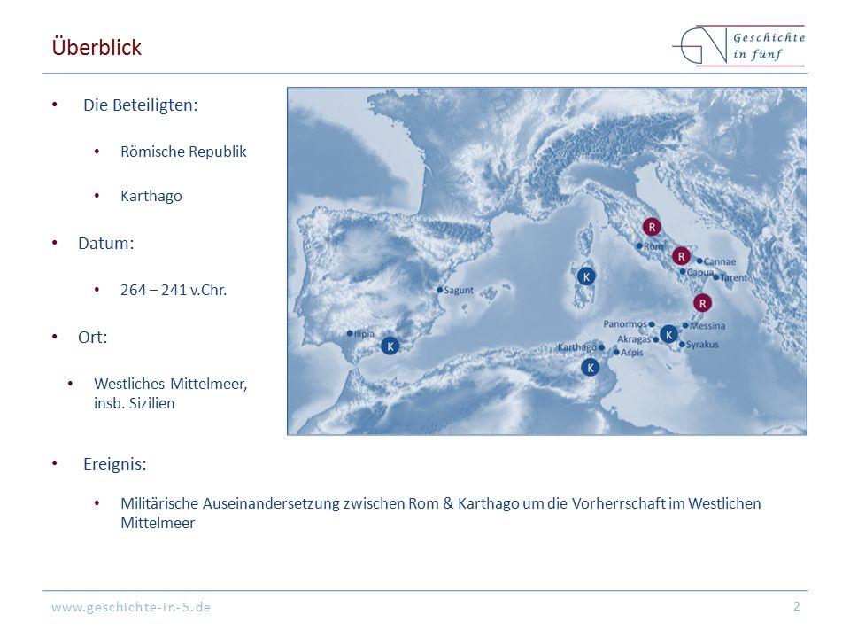 www.geschichte-in-5.de Überblick 2 Ereignis: Militärische Auseinandersetzung zwischen Rom & Karthago um die Vorherrschaft im Westlichen Mittelmeer Die