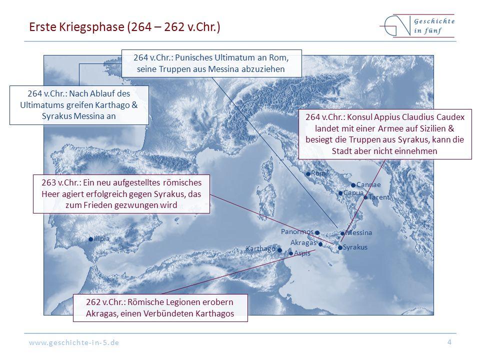 www.geschichte-in-5.de Rom Syrakus Messina Akragas Aspis Karthago Panormos Sagunt Cannae Capua Tarent Ilipia Erste Kriegsphase (264 – 262 v.Chr.) 4 26