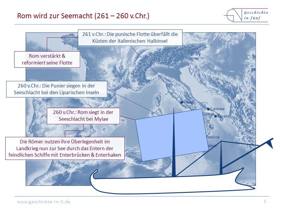www.geschichte-in-5.de Rom Syrakus Messina Akragas Aspis Karthago Panormos Sagunt Cannae Capua Tarent Ilipia Rom wird zur Seemacht (261 – 260 v.Chr.)