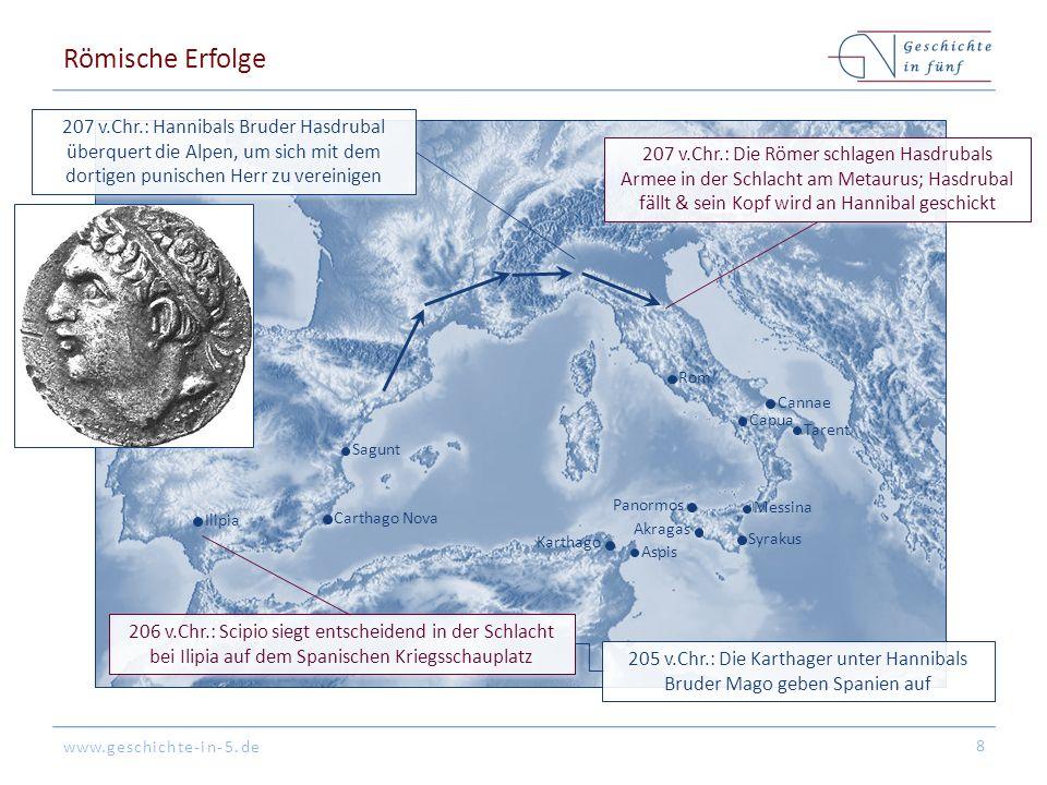 www.geschichte-in-5.de Rom Syrakus Messina Akragas Aspis Karthago Panormos Sagunt Cannae Capua Tarent Carthago Nova Ilipia Römische Erfolge 8 207 v.Ch