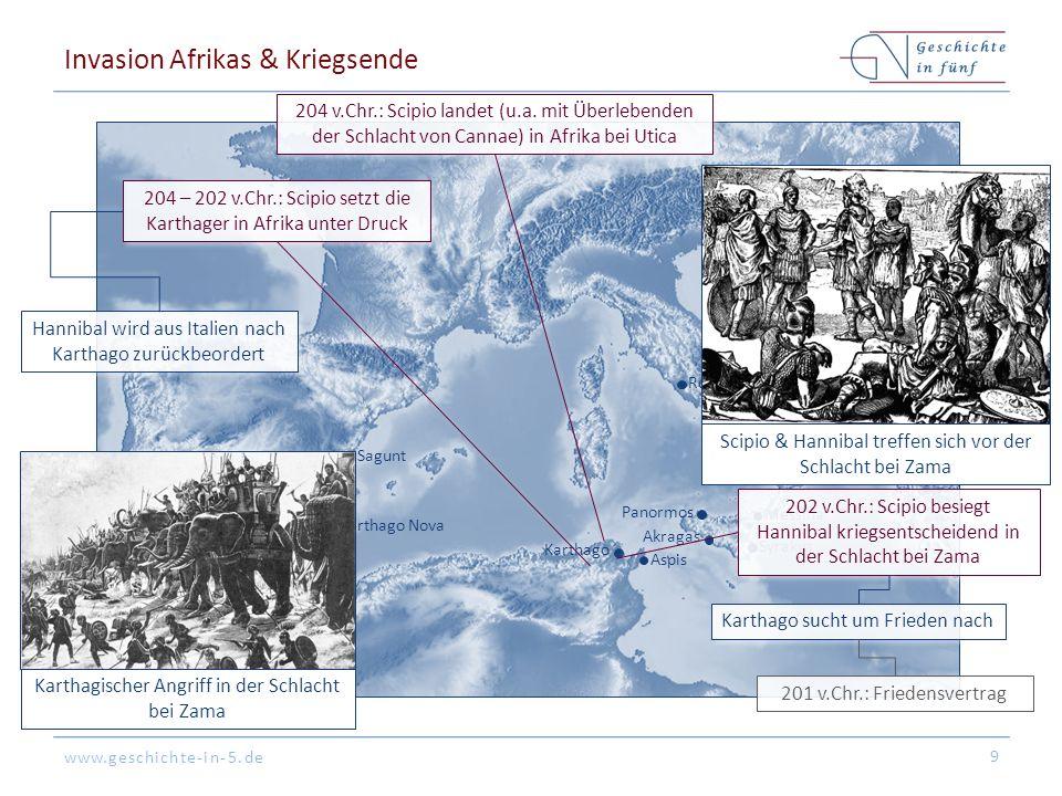 www.geschichte-in-5.de Rom Syrakus Messina Akragas Aspis Karthago Panormos Sagunt Cannae Capua Tarent Carthago Nova Ilipia Invasion Afrikas & Kriegsen
