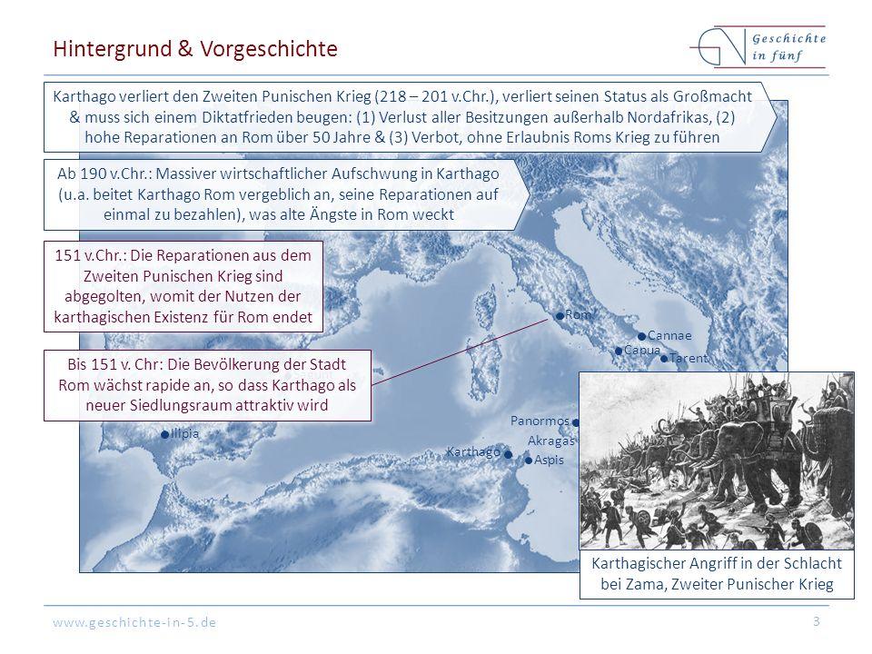 www.geschichte-in-5.de Rom Syrakus Messina Akragas Aspis Karthago Panormos Sagunt Cannae Capua Tarent Ilipia Hintergrund & Vorgeschichte 3 Karthago verliert den Zweiten Punischen Krieg (218 – 201 v.Chr.), verliert seinen Status als Großmacht & muss sich einem Diktatfrieden beugen: (1) Verlust aller Besitzungen außerhalb Nordafrikas, (2) hohe Reparationen an Rom über 50 Jahre & (3) Verbot, ohne Erlaubnis Roms Krieg zu führen Bis 151 v.