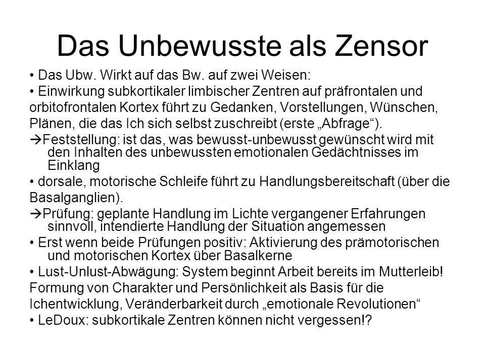 Das Unbewusste als Zensor Das Ubw. Wirkt auf das Bw.