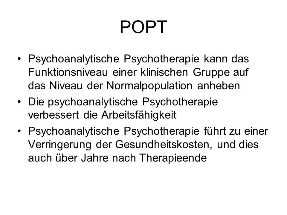 POPT Psychoanalytische Psychotherapie kann das Funktionsniveau einer klinischen Gruppe auf das Niveau der Normalpopulation anheben Die psychoanalytische Psychotherapie verbessert die Arbeitsfähigkeit Psychoanalytische Psychotherapie führt zu einer Verringerung der Gesundheitskosten, und dies auch über Jahre nach Therapieende