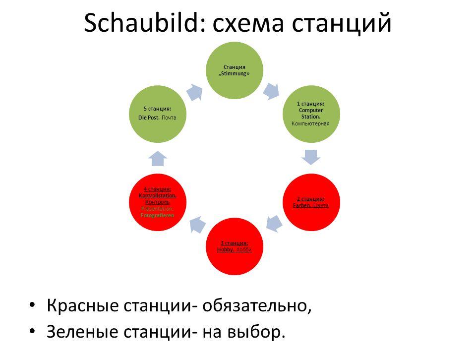 Schaubild: схема станций Красные станции- обязательно, Зеленые станции- на выбор.