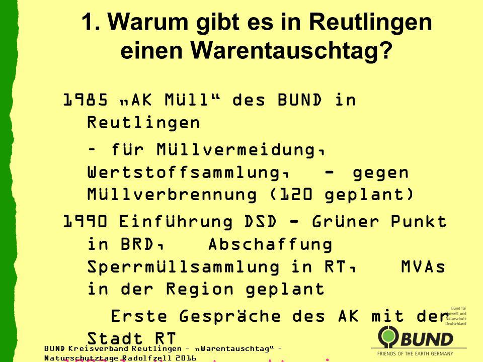 """1. Warum gibt es in Reutlingen einen Warentauschtag? 1985 """"AK Müll"""" des BUND in Reutlingen – für Müllvermeidung, Wertstoffsammlung, - gegen Müllverbre"""