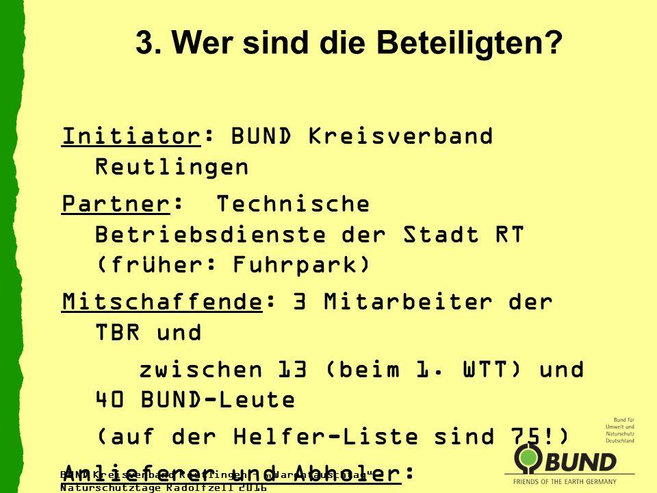 3. Wer sind die Beteiligten? Initiator: BUND Kreisverband Reutlingen Partner: Technische Betriebsdienste der Stadt RT (früher: Fuhrpark) Mitschaffende