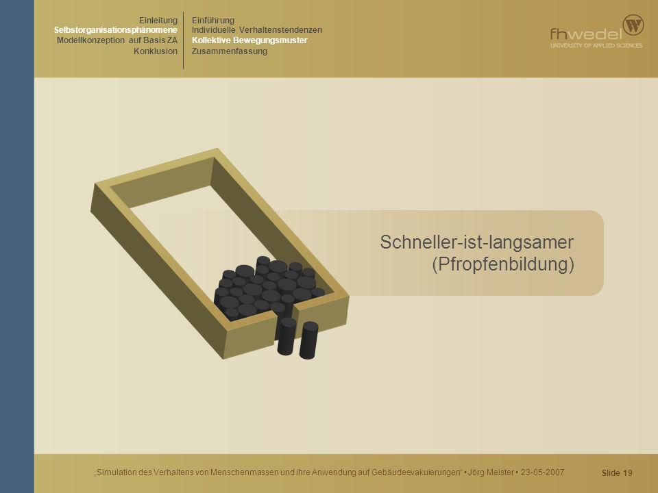 """Slide 19 """"Simulation des Verhaltens von Menschenmassen und ihre Anwendung auf Gebäudeevakuierungen"""" Jörg Meister 23-05-2007 Schneller-ist-langsamer (P"""