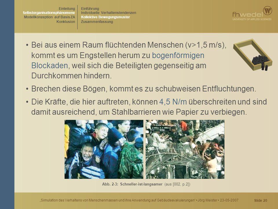 """Slide 20 """"Simulation des Verhaltens von Menschenmassen und ihre Anwendung auf Gebäudeevakuierungen"""" Jörg Meister 23-05-2007 Bei aus einem Raum flüchte"""