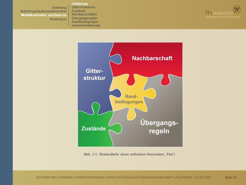 """Slide 24 """"Simulation des Verhaltens von Menschenmassen und ihre Anwendung auf Gebäudeevakuierungen"""" Jörg Meister 23-05-2007 Abb. 3-1: Bestandteile ein"""