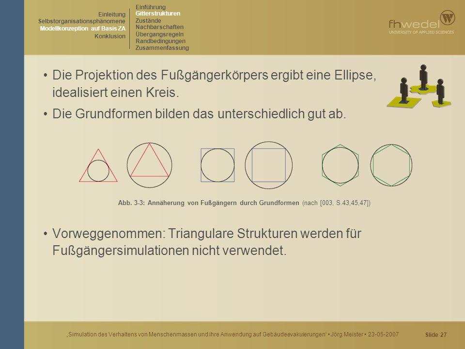 """Slide 27 """"Simulation des Verhaltens von Menschenmassen und ihre Anwendung auf Gebäudeevakuierungen"""" Jörg Meister 23-05-2007 Die Projektion des Fußgäng"""