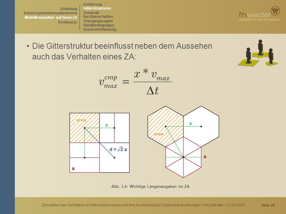 """Slide 28 """"Simulation des Verhaltens von Menschenmassen und ihre Anwendung auf Gebäudeevakuierungen"""" Jörg Meister 23-05-2007 Die Gitterstruktur beeinfl"""