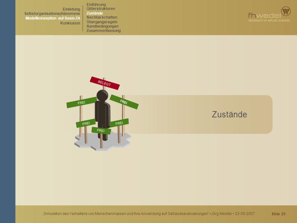 """Slide 29 """"Simulation des Verhaltens von Menschenmassen und ihre Anwendung auf Gebäudeevakuierungen"""" Jörg Meister 23-05-2007 Einführung Zustände Einlei"""