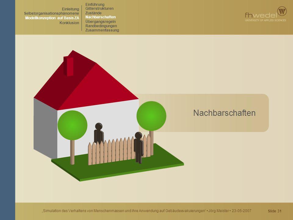 """Slide 31 """"Simulation des Verhaltens von Menschenmassen und ihre Anwendung auf Gebäudeevakuierungen"""" Jörg Meister 23-05-2007 Nachbarschaften Einführung"""