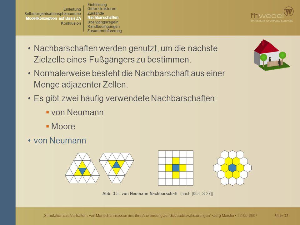 """Slide 32 """"Simulation des Verhaltens von Menschenmassen und ihre Anwendung auf Gebäudeevakuierungen"""" Jörg Meister 23-05-2007 Nachbarschaften werden gen"""