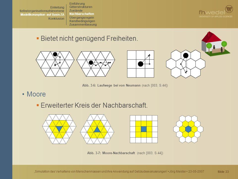 """Slide 33 """"Simulation des Verhaltens von Menschenmassen und ihre Anwendung auf Gebäudeevakuierungen"""" Jörg Meister 23-05-2007  Bietet nicht genügend Fr"""